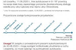 2020-06:::1591262753-otwarcieobwodowej-11062020-page-0001.jpg